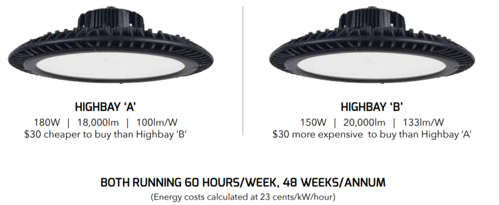 Highbay lights comparison